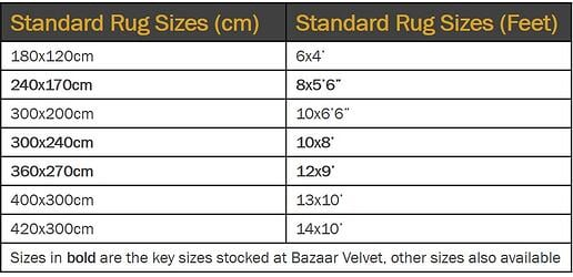 Rug Size Guide | Rug Decorating Tips To