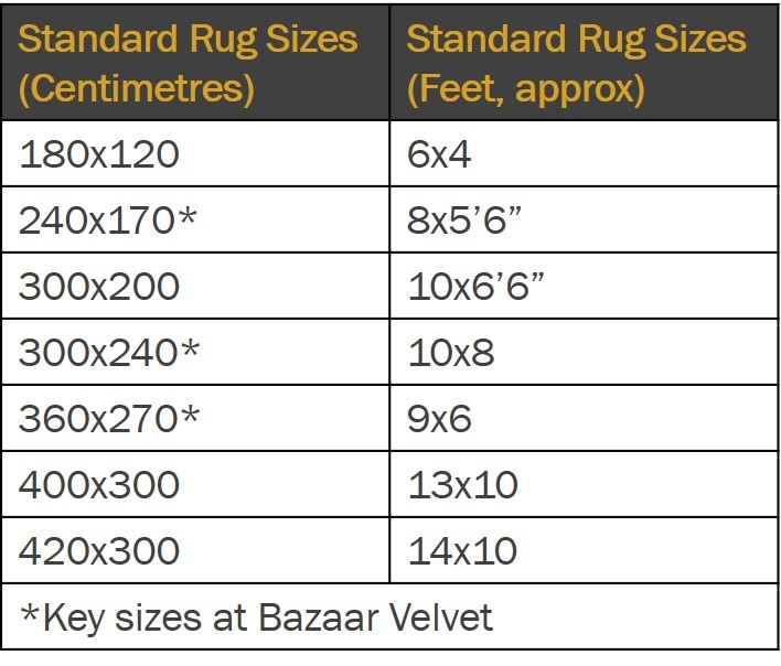 standard rug size table
